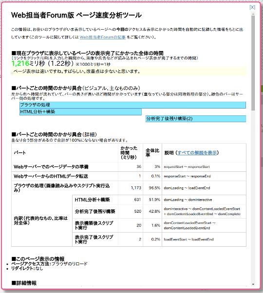 Nginx+HHVM+MariaDB+WordPress Stingerテーマ