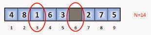 Code C++: Cho mảng một chiều các số nguyên. Viết hàm tìm số chẵn lớn nhất nhỏ hơn mọi giá trị lẻ có trong mảng.