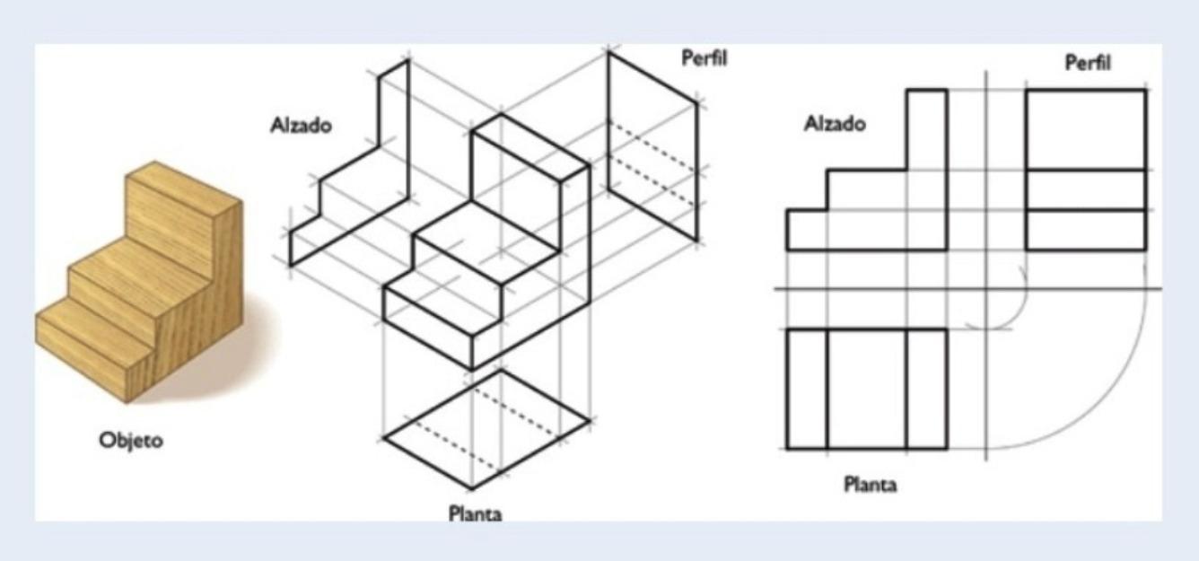 Dibujo tecnico for Grado superior arquitectura