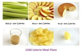 lose weight eating pancakes