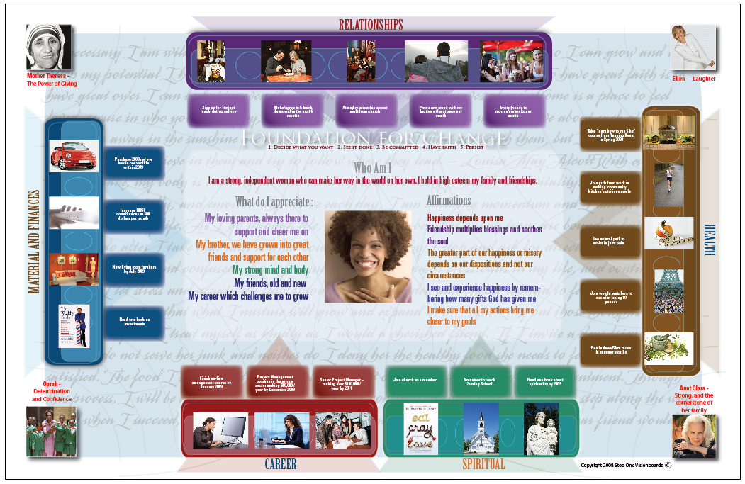 a nyc writer u0026 39 s journey  some vision board examples for women