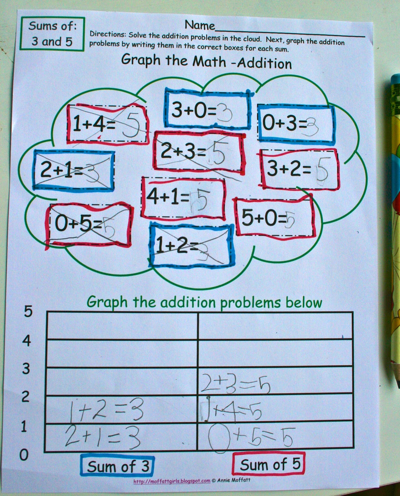 Graph The Math