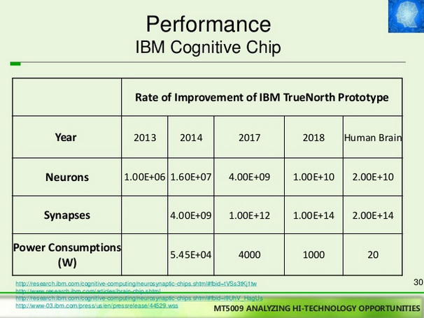 IBMneuromorphic2017.png
