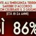 Ultimo sondaggio elettorale SWG. Intenzioni di voto - Fiducia in monti - Parata del 2 giugno
