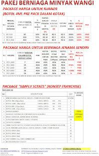 3 PAKEJ BERNIAGA MINYAK WANGI. (detail click picture)