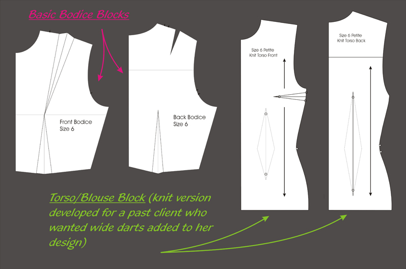Fashion Design For Beginners How To Make A Pattern For Fashion Design