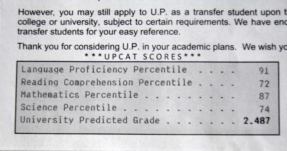 Ust Architecture Drawing Exam letters to god: up or ust?