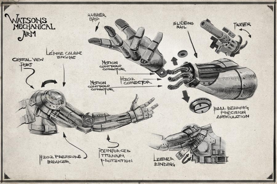 Как сделать механические руки и из чего
