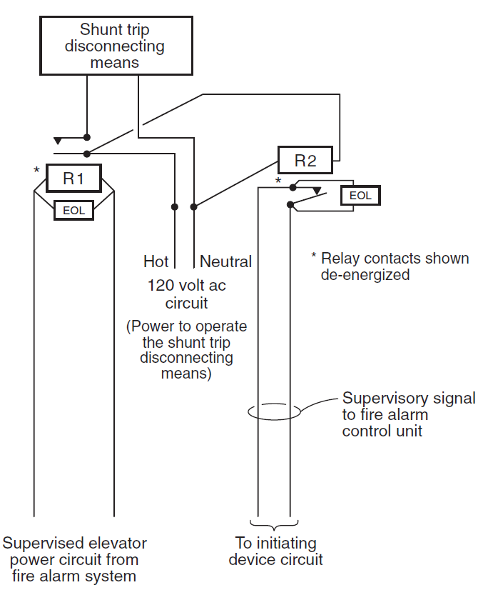 Elevator Shunt Trip Requirements and Codes – Wiring Diagram For Fire Alarm System