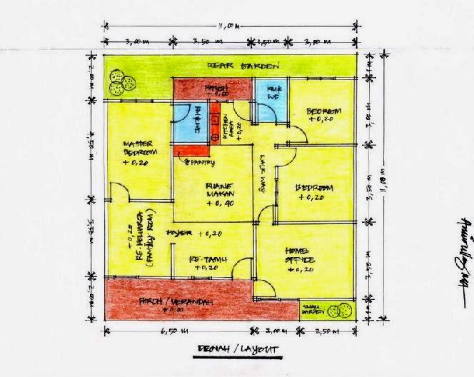 Model Rumah Tingkat Tampak Dalam   Rumahidamanminimalis