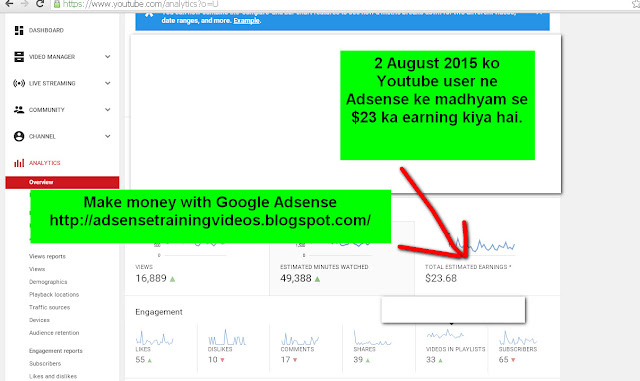 2 August 2015 ko youtube user ne Adsense ke madhyam se $23 ka earning kiya hai-Youtube income proof