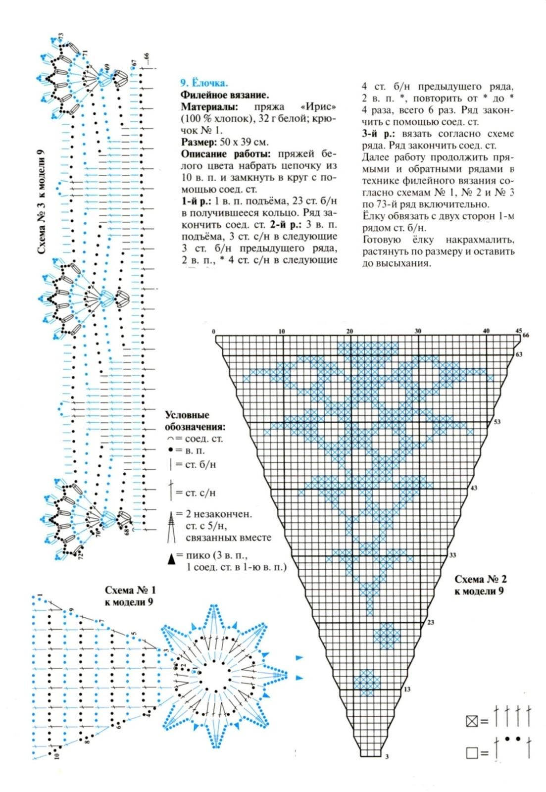 75 моделей в технике филейного вязания для. - Вязание крючком 4