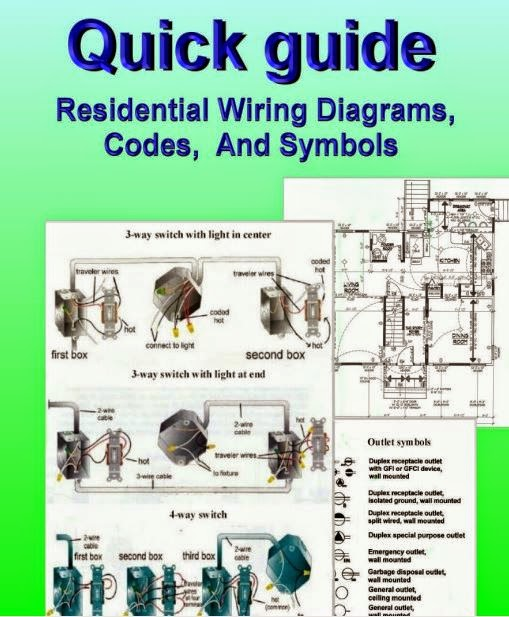 Engineerings Zone: Quick guide Residential wiring diagrams, Codes, And  SymbolsEngineerings Zone - blogger