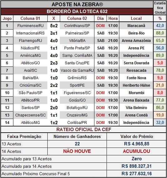 LOTECA 632 - RATEIO OFICIAL