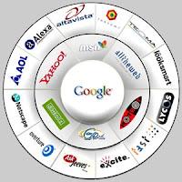 Cara mudah cepat terindex google,msn,yahoo,ask dan 100+ search engine/directory gratis