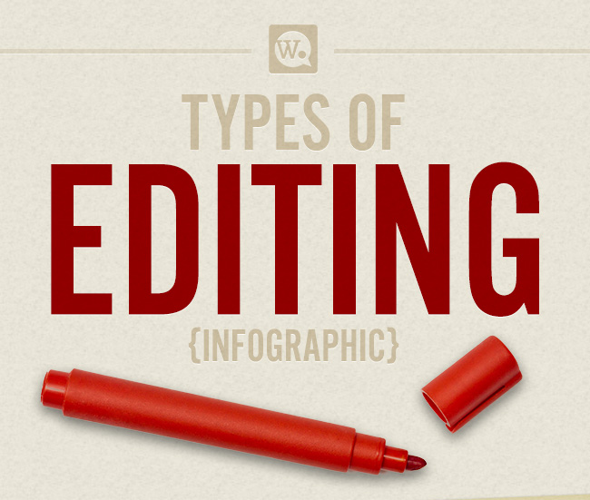 infographic of three types of editing