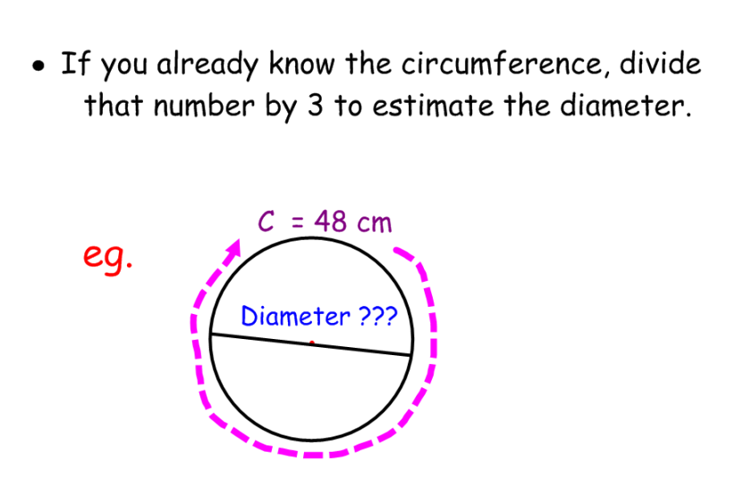 how to find the circumference if you know the diameter