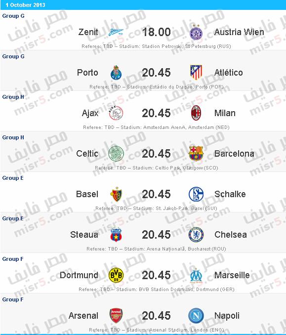 مواعيد مباريات دورى أبطال أوروبا 2014 2013