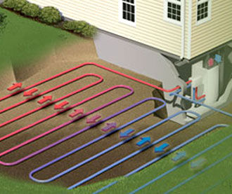 Impianto geotermico orizzontale