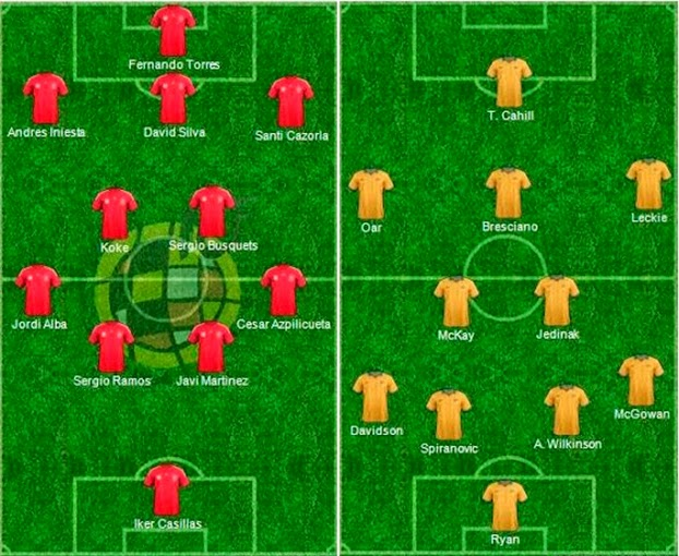 FIFA World Cup 2014 - Spain Vs Australia Starting Lineup