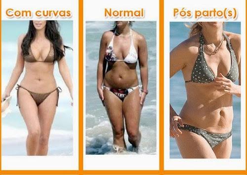Os tipos de corpo e os tipos de roupa ideal