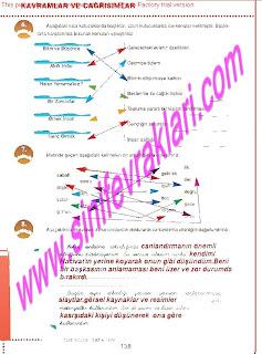 6.Sinif  Turkce Doku Yayinlari Ogrenci Calisma Kitabi Sayfa 138