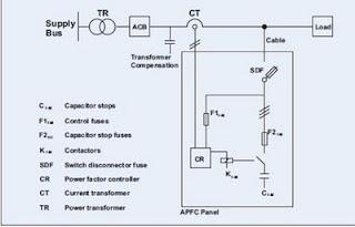 Wiring diagram panel kapasitor circuit connection diagram instalasi dan troubleshooting panel kapasitor bank sentra daya abadi rh sentradayaabadi01 blogspot com cheapraybanclubmaster Gallery