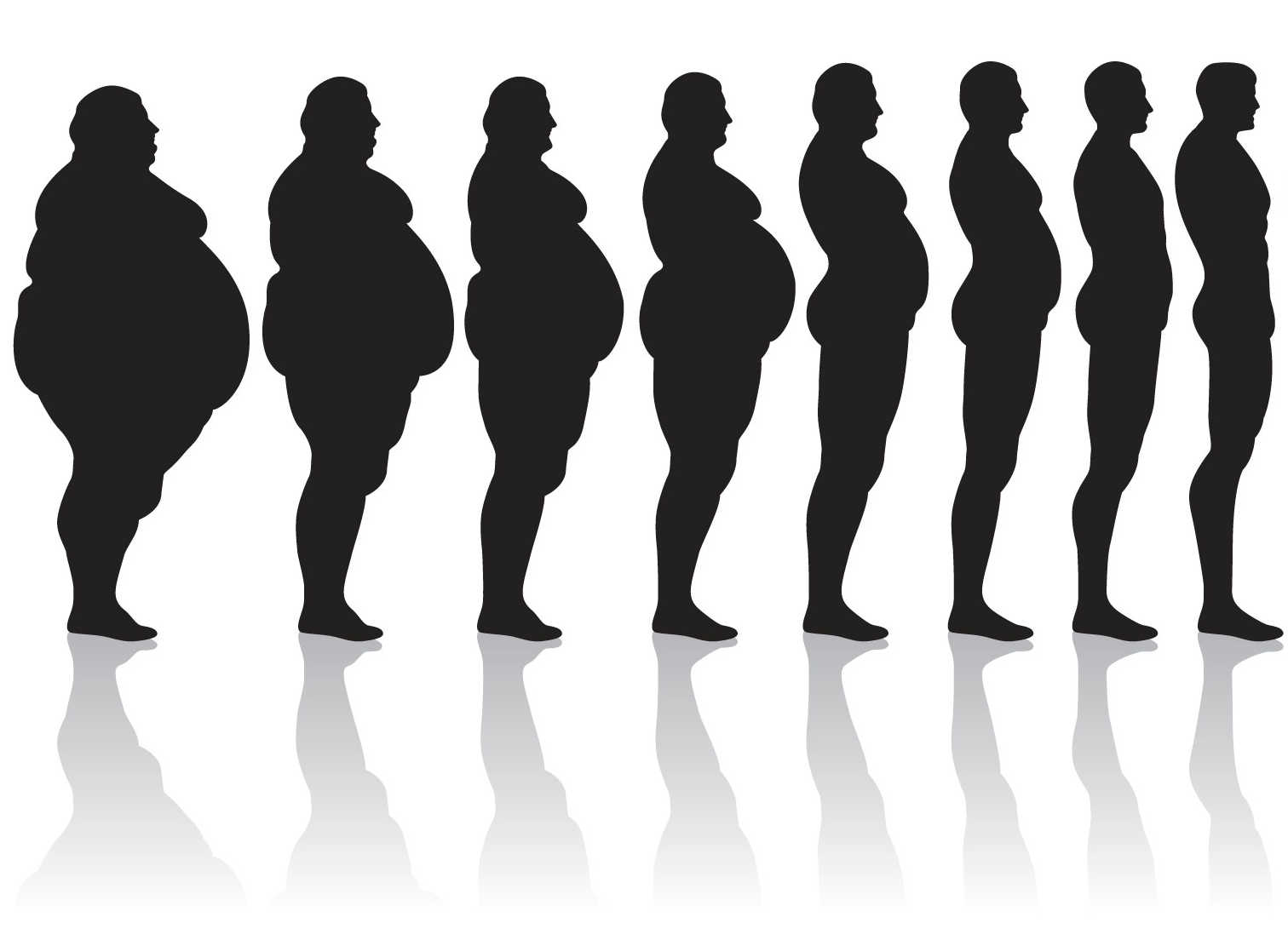 How long will it take to lose 20 percent body fat image 9