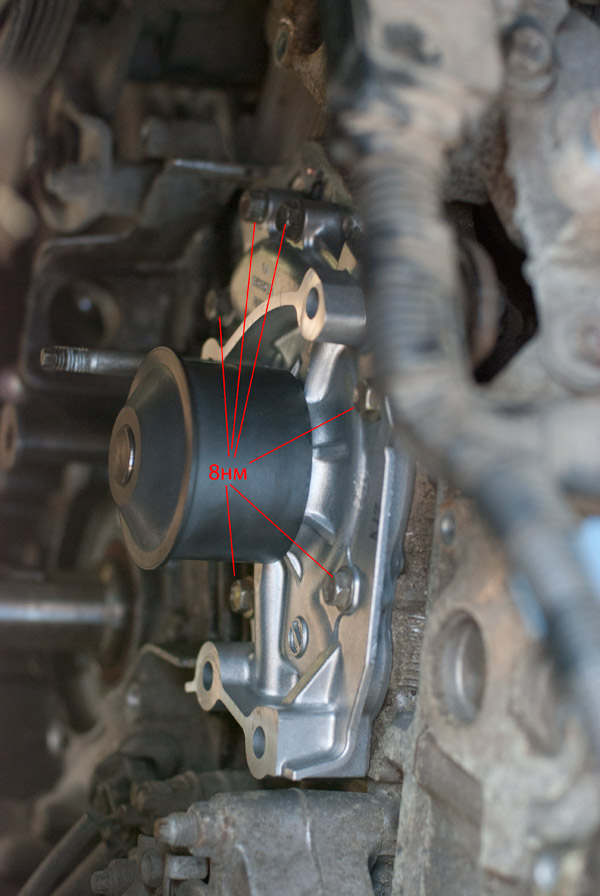 toyota sienna thermostat location on v6 engine diagram wiring 2004 toyota sienna electrical problems diy how to replace a timing belt on 1mzferhdiyserviceenblogspot toyota sienna thermostat location on v6