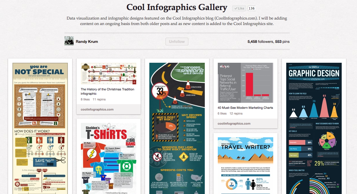 Cool infographics ideas