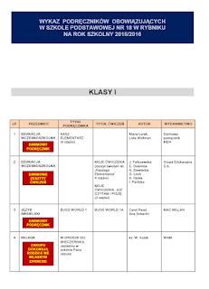 wykaz podręczników na rok szkolny 2015/2016