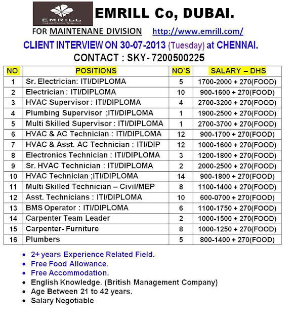 Gulf Jobs for Malayalees: July 2013