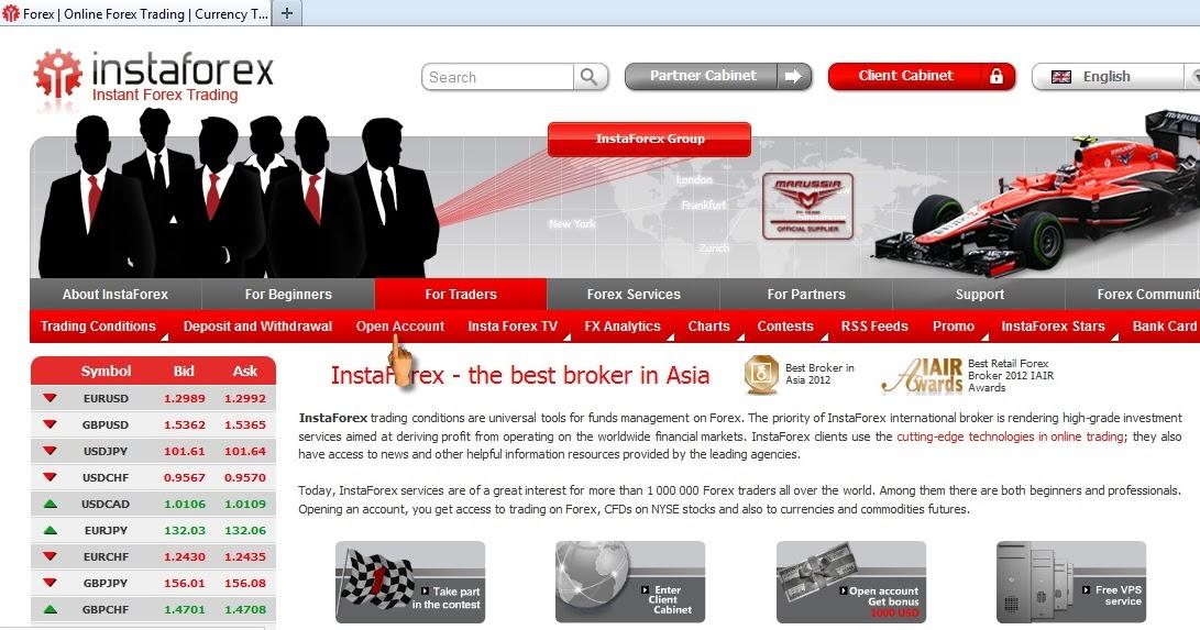 Daftar broker forex di london