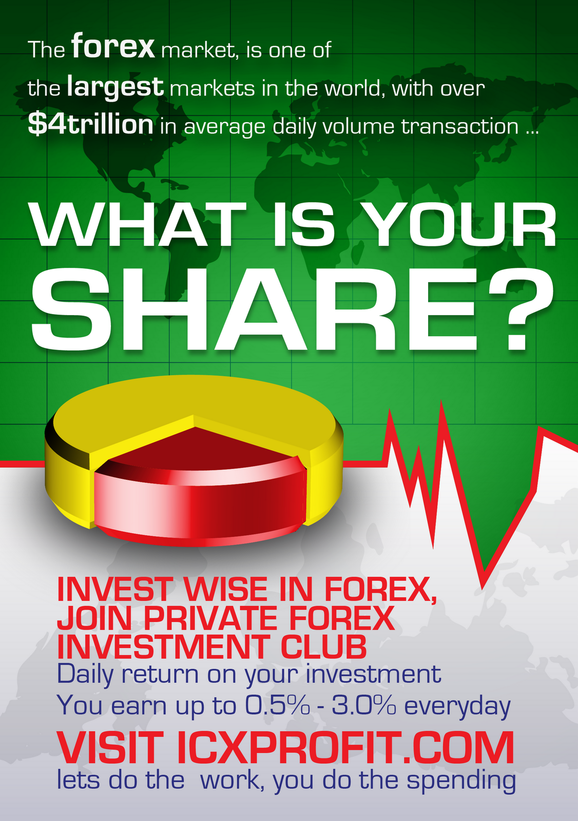 Forex investment group limited