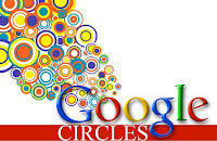Google Circles graphic from Music 3.0 blog