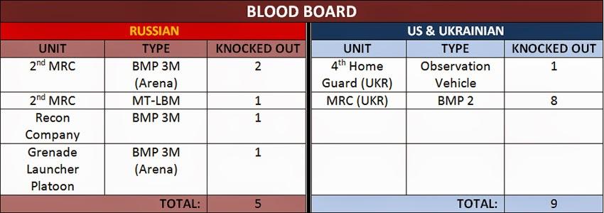 007-BLOOD%2BBOARD.JPG