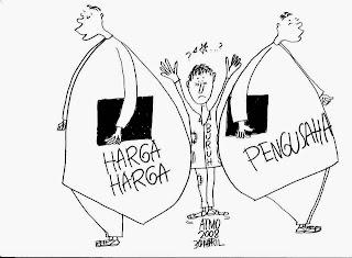 Urutan UMK Tahun 2016 Kota Dan Kabupaten Di Jawa Barat