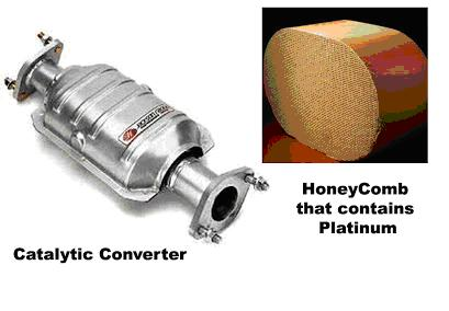 reclaim platinum from catalytic converter - Video Search ...