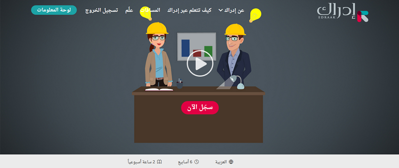 ريادة الأعمال, ريادة الأعمال إدراك, إنشاء شركة ريادية, إستراتيجية التسويق, إستراتيجية تمويل شركتك, إستراتيجية البحث عن التمويل, رواد أعمال عرب