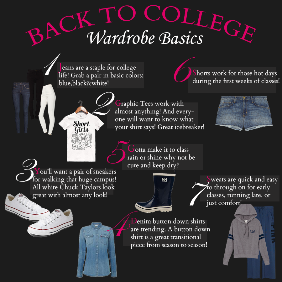 Back To College Wardrobe Basics and Essentials