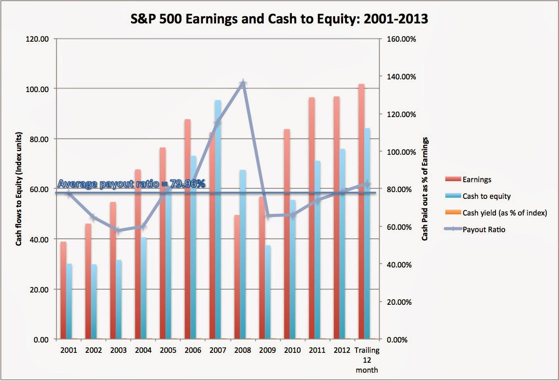 w.as.8 return of earnings 2011 form download