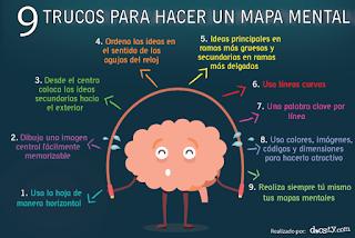 http://www.orientacionandujar.es/2015/11/03/9-consejos-utiles-para-hacer-un-mapa-mental-y-documentos-de-trabajo/