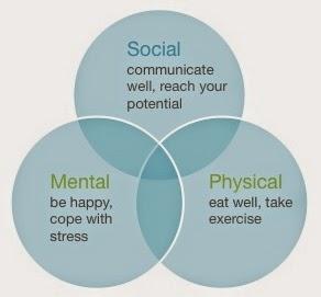 A Holistic Approach to Mental Health