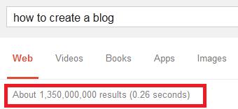 contoh jumlah hasil pencarian di SERP Google