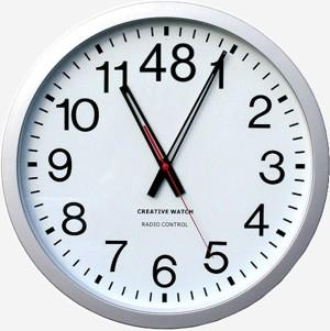 KPIs de productividad a monitorizar por las empresas
