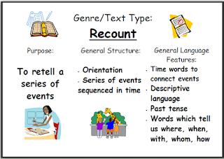 struktur teks recount bahasa inggris