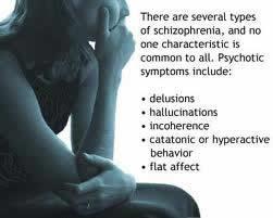 Schizophrenia Symptomatology