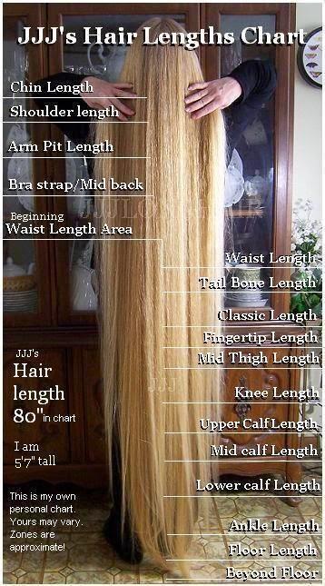 Jjjlonghair Finding My Best Hair Length