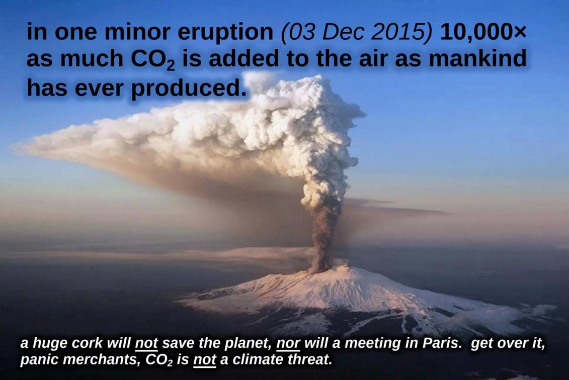 Screenshot%2Bfrom%2B2016 01 03%2B04 42 20 the digital firehose climate change man vs volcanoes mankind,Climate Change Meme