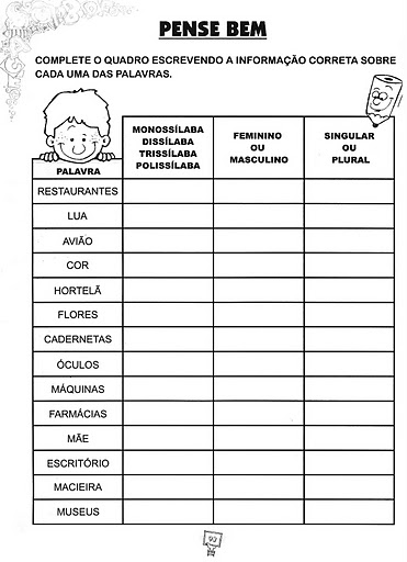 Monossilabas Dissilabas Trissilabas Polissilabas Atividades   10